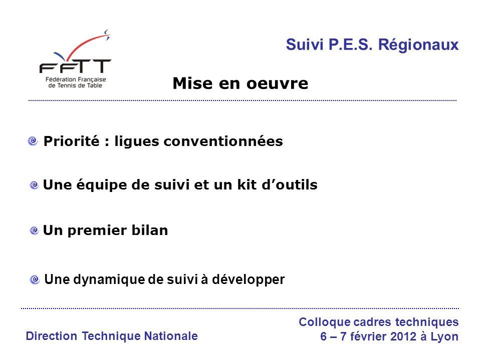 Mise en oeuvre Priorité : ligues conventionnées Une équipe de suivi et un kit doutils Un premier bilan Une dynamique de suivi à développer Suivi P.E.S.