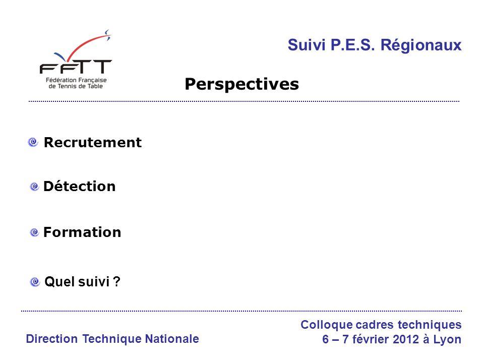 Perspectives Recrutement Détection Formation Quel suivi .
