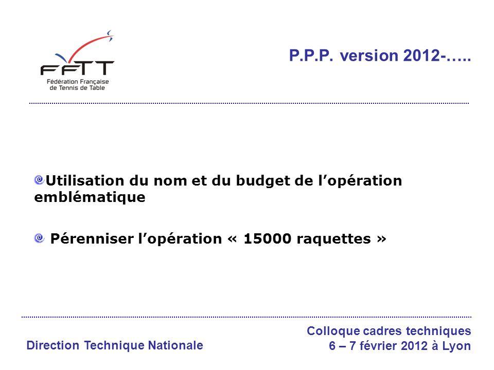 Utilisation du nom et du budget de lopération emblématique Pérenniser lopération « 15000 raquettes » P.P.P.