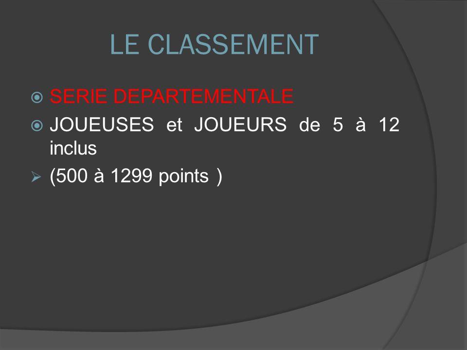 LE CLASSEMENT SERIE DEPARTEMENTALE JOUEUSES et JOUEURS de 5 à 12 inclus (500 à 1299 points )