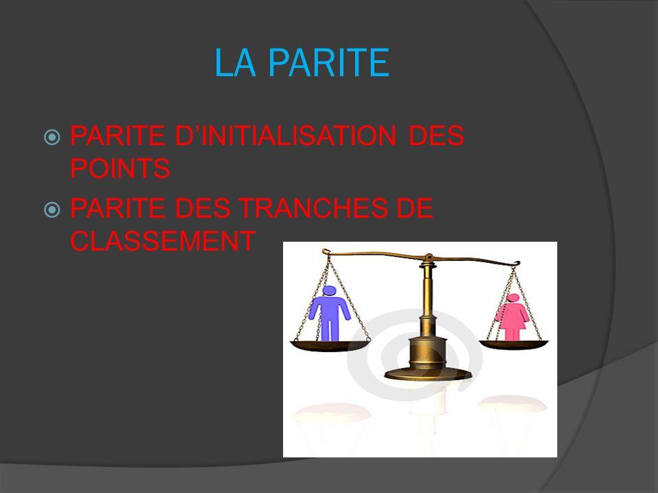 LA PARITE PARITE DINITIALISATION DES POINTS PARITE DES TRANCHES DE CLASSEMENT