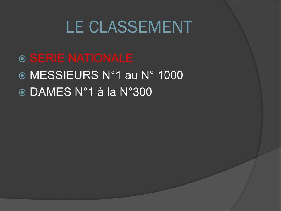 LE CLASSEMENT SERIE NATIONALE MESSIEURS N°1 au N° 1000 DAMES N°1 à la N°300
