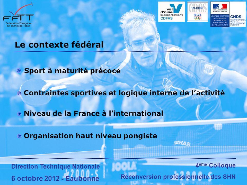Sport à maturité précoce Contraintes sportives et logique interne de lactivité Niveau de la France à linternational Organisation haut niveau pongiste