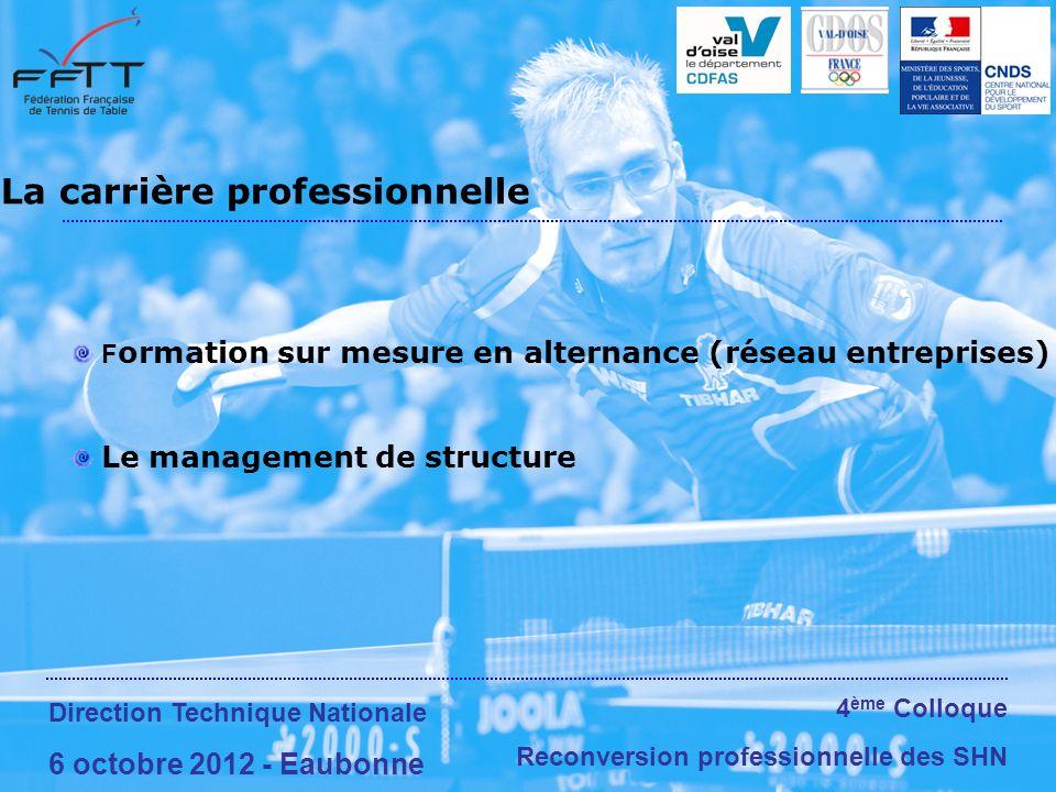 F ormation sur mesure en alternance (réseau entreprises) Le management de structure La carrière professionnelle 4 ème Colloque Reconversion profession