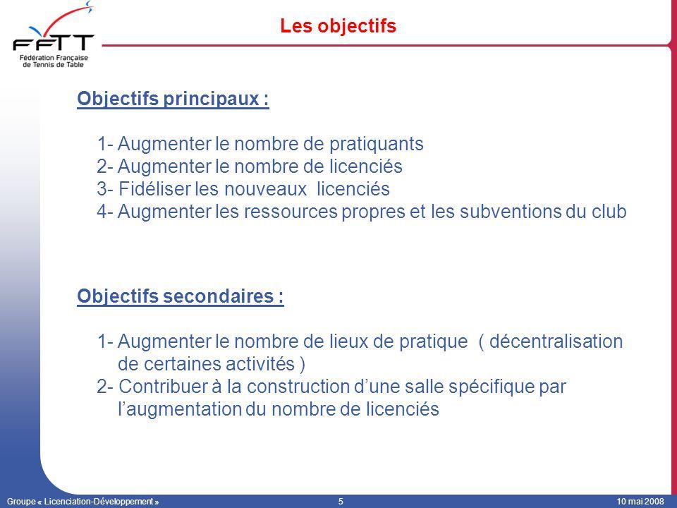 Groupe « Licenciation-Développement »510 mai 2008 Les objectifs Objectifs principaux : 1- Augmenter le nombre de pratiquants 2- Augmenter le nombre de