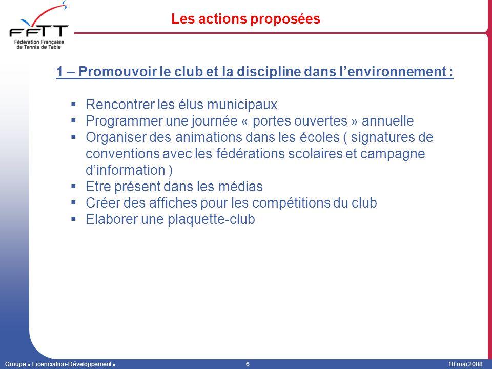 Groupe « Licenciation-Développement »610 mai 2008 Les actions proposées 1 – Promouvoir le club et la discipline dans lenvironnement : Rencontrer les é