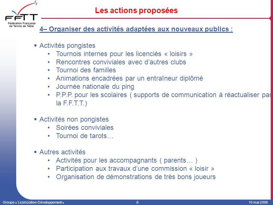 Groupe « Licenciation-Développement »810 mai 2008 Les actions proposées 4– Organiser des activités adaptées aux nouveaux publics : Activités pongistes