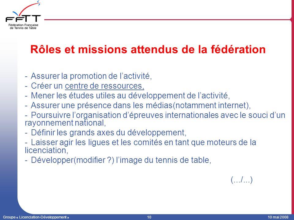 Groupe « Licenciation-Développement »1010 mai 2008 Rôles et missions attendus de la fédération -Assurer la promotion de lactivité, -Créer un centre de