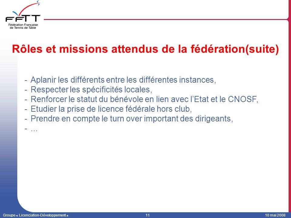 Groupe « Licenciation-Développement »1110 mai 2008 Rôles et missions attendus de la fédération(suite) -Aplanir les différents entre les différentes in