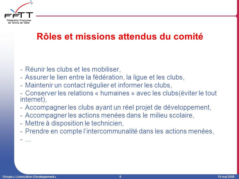 Groupe « Licenciation-Développement »810 mai 2008 -Réunir les clubs et les mobiliser, -Assurer le lien entre la fédération, la ligue et les clubs, -Maintenir un contact régulier et informer les clubs, -Conserver les relations « humaines » avec les clubs(éviter le tout internet), -Accompagner les clubs ayant un réel projet de développement, -Accompagner les actions menées dans le milieu scolaire, -Mettre à disposition le technicien, -Prendre en compte lintercommunalité dans les actions menées, -...