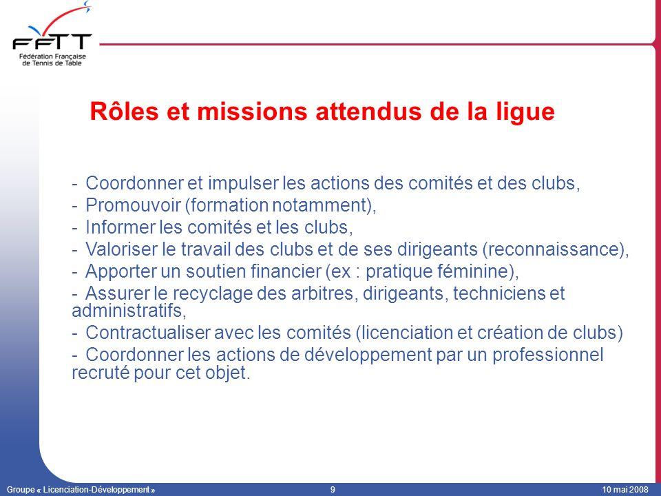 Groupe « Licenciation-Développement »910 mai 2008 Rôles et missions attendus de la ligue -Coordonner et impulser les actions des comités et des clubs,