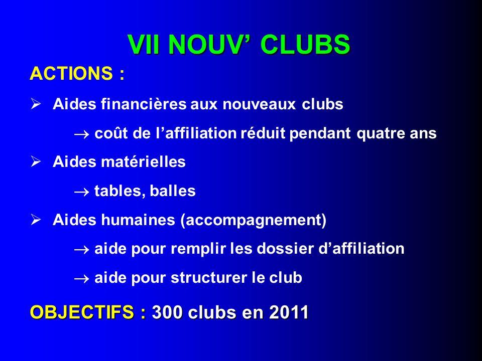 VII NOUV CLUBS ACTIONS : Aides financières aux nouveaux clubs coût de laffiliation réduit pendant quatre ans Aides matérielles tables, balles Aides humaines (accompagnement) aide pour remplir les dossier daffiliation aide pour structurer le club OBJECTIFS : 300 clubs en 2011
