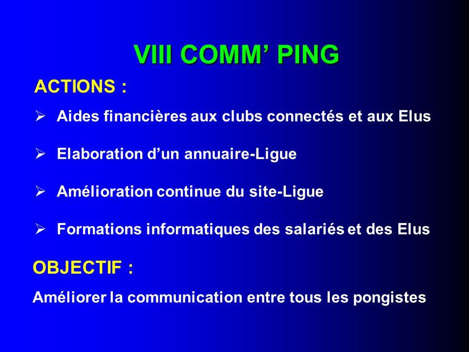 VIII COMM PING ACTIONS : Aides financières aux clubs connectés et aux Elus Elaboration dun annuaire-Ligue Amélioration continue du site-Ligue Formatio