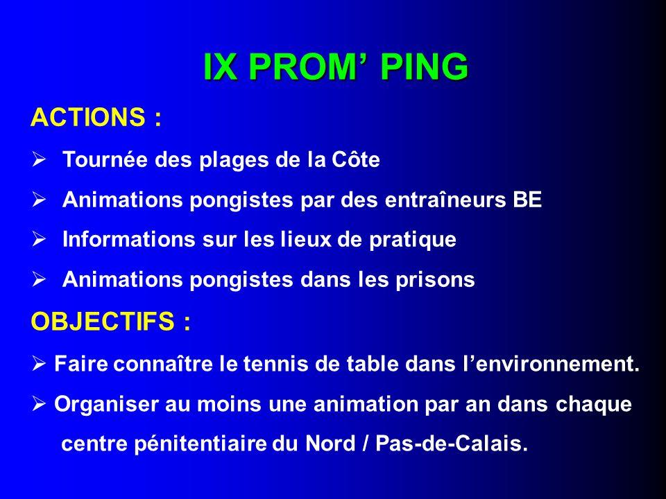 IX PROM PING ACTIONS : Tournée des plages de la Côte Animations pongistes par des entraîneurs BE Informations sur les lieux de pratique Animations pongistes dans les prisons OBJECTIFS : Faire connaître le tennis de table dans lenvironnement.