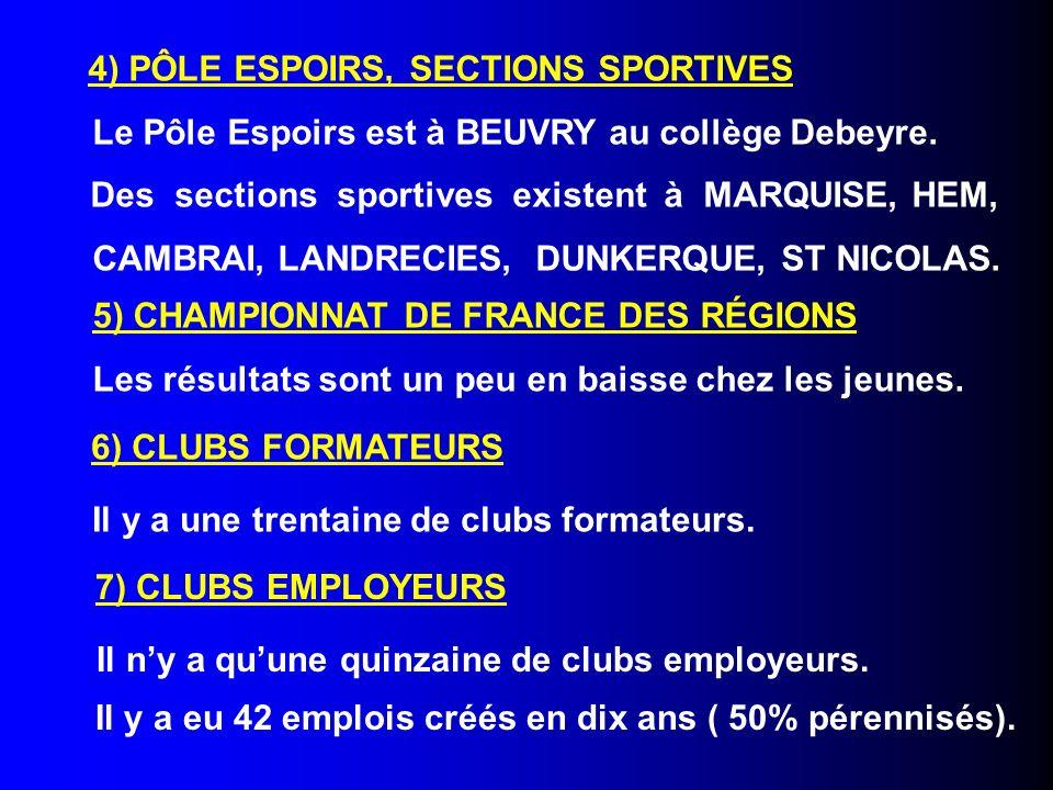 4) PÔLE ESPOIRS, SECTIONS SPORTIVES Le Pôle Espoirs est à BEUVRY au collège Debeyre. Des sections sportives existent à MARQUISE, HEM, CAMBRAI, LANDREC