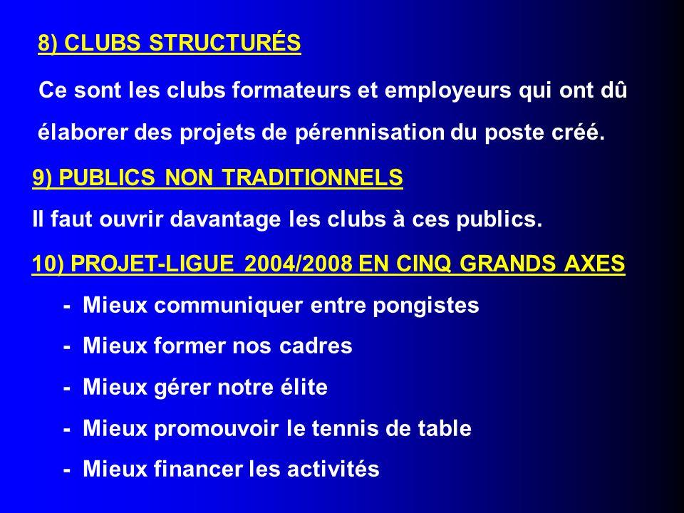 8) CLUBS STRUCTURÉS Ce sont les clubs formateurs et employeurs qui ont dû élaborer des projets de pérennisation du poste créé.