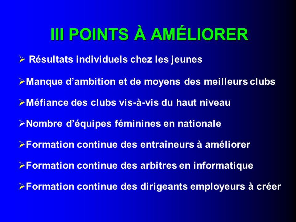 III POINTS À AMÉLIORER Résultats individuels chez les jeunes Manque dambition et de moyens des meilleurs clubs Méfiance des clubs vis-à-vis du haut ni