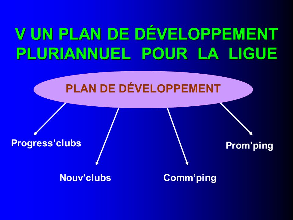 VI PROGRESS CLUBS Progress Jeunes Progress Accueil Progress Ping PROGRESS CLUBS