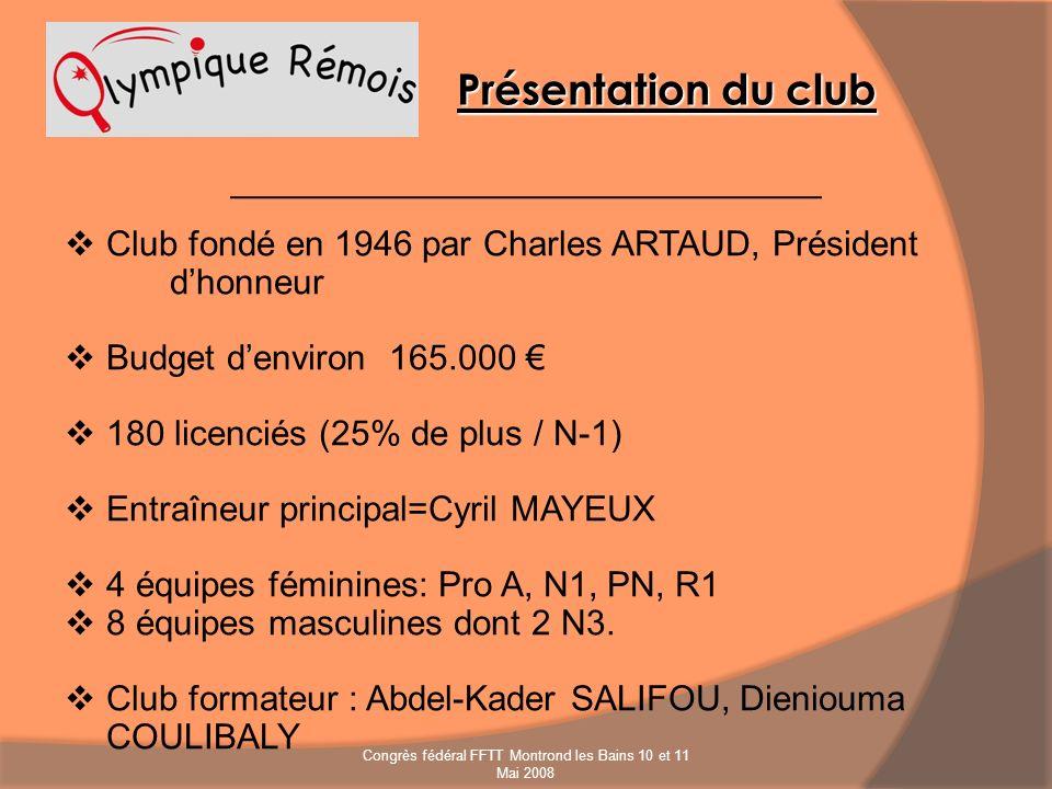 Club fondé en 1946 par Charles ARTAUD, Président dhonneur Budget denviron 165.000 180 licenciés (25% de plus / N-1) Entraîneur principal=Cyril MAYEUX