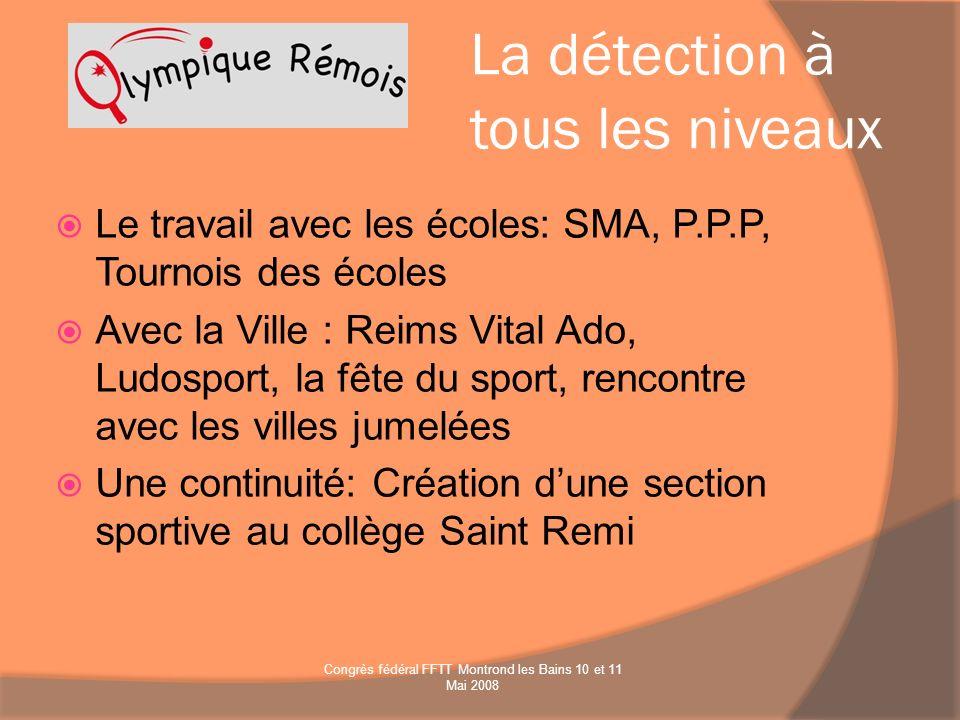 La détection à tous les niveaux Le travail avec les écoles: SMA, P.P.P, Tournois des écoles Avec la Ville : Reims Vital Ado, Ludosport, la fête du spo