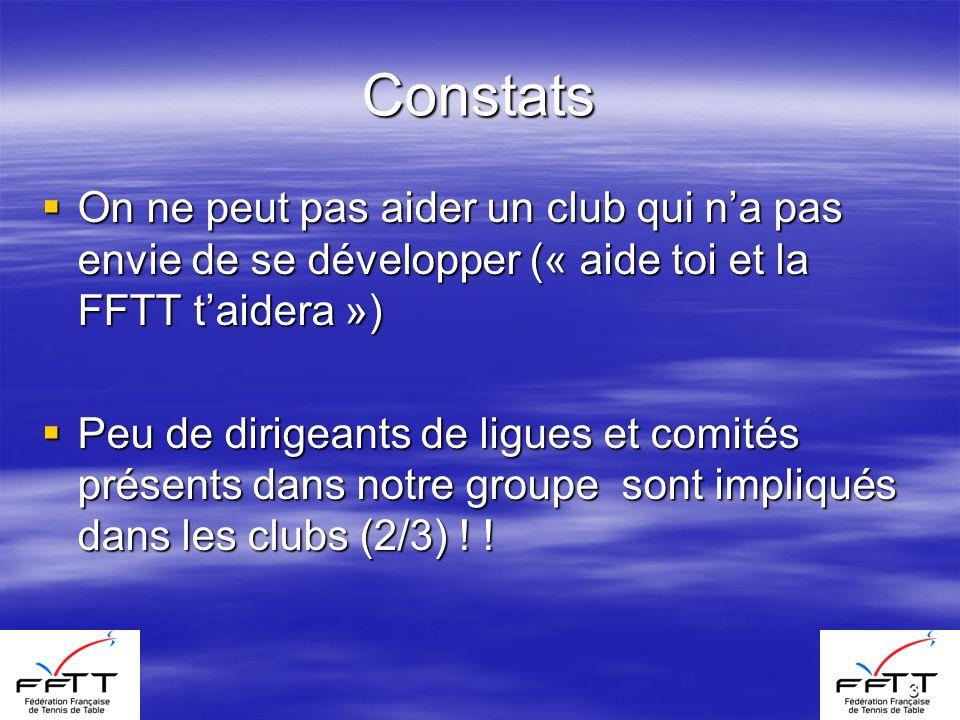 3 Constats On ne peut pas aider un club qui na pas envie de se développer (« aide toi et la FFTT taidera ») On ne peut pas aider un club qui na pas en