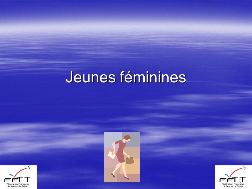 5 Jeunes féminines