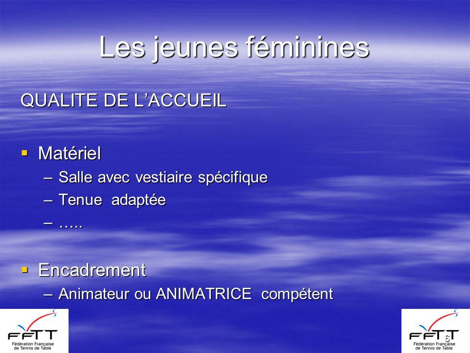 6 Les jeunes féminines QUALITE DE LACCUEIL Matériel Matériel –Salle avec vestiaire spécifique –Tenue adaptée –….. Encadrement Encadrement –Animateur o
