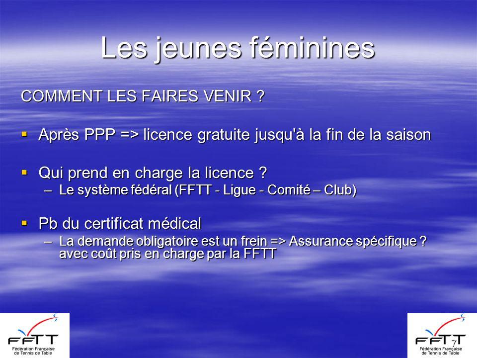 7 Les jeunes féminines COMMENT LES FAIRES VENIR ? Après PPP => licence gratuite jusqu'à la fin de la saison Après PPP => licence gratuite jusqu'à la f