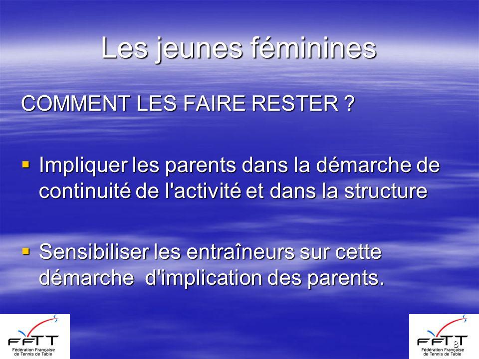 8 Les jeunes féminines COMMENT LES FAIRE RESTER ? Impliquer les parents dans la démarche de continuité de l'activité et dans la structure Impliquer le