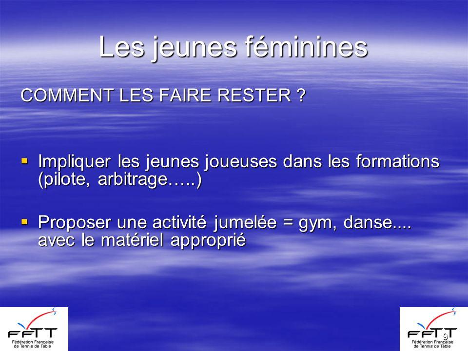 9 Les jeunes féminines COMMENT LES FAIRE RESTER ? Impliquer les jeunes joueuses dans les formations (pilote, arbitrage…..) Impliquer les jeunes joueus