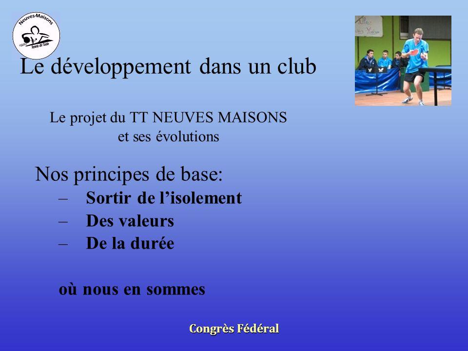 Congrès Fédéral Le développement dans un club Le projet du TT NEUVES MAISONS et ses évolutions Nos principes de base: –Sortir de lisolement –Des valeurs –De la durée où nous en sommes