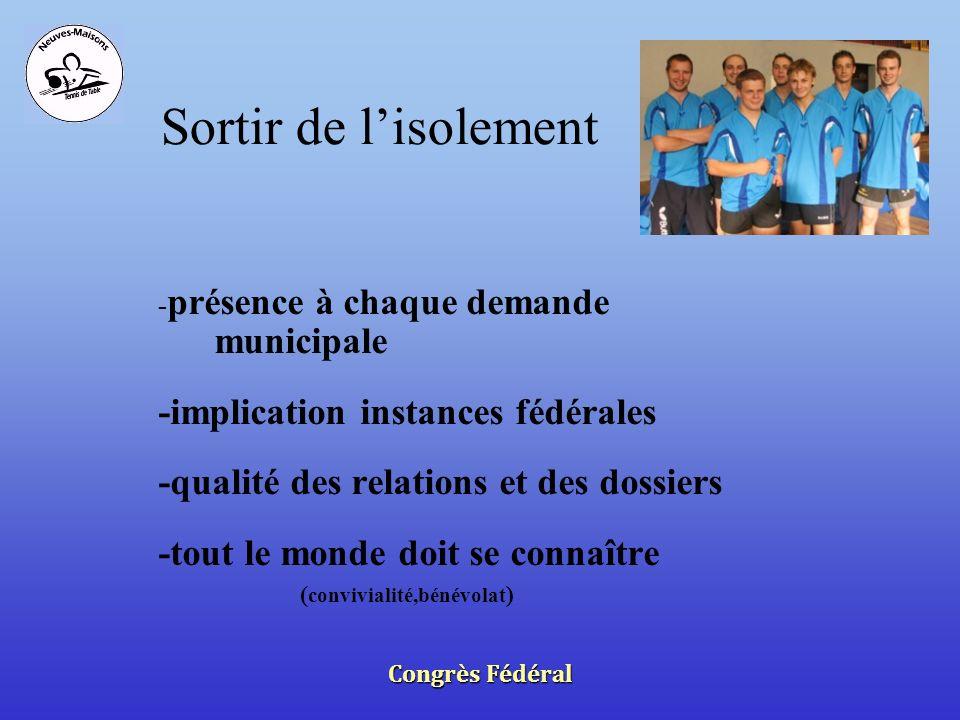 Congrès Fédéral Où nous en sommes 2007/2008-2008/2009 Comité: –12 membres actifs par thème matériel,boissons,technique,arbitrage, communication,site,….