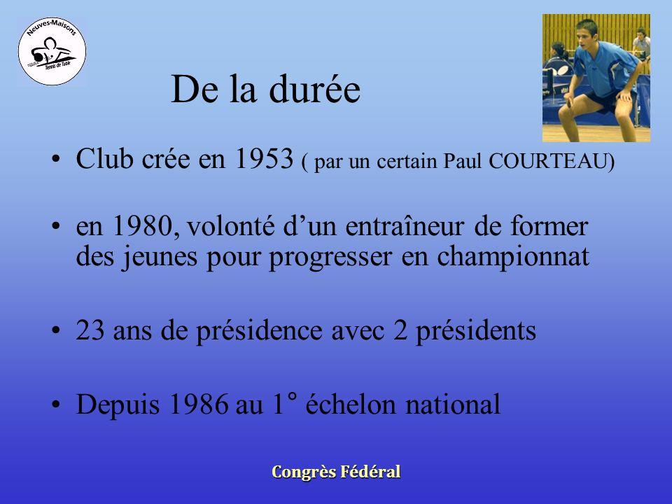 Congrès Fédéral De la durée Club crée en 1953 ( par un certain Paul COURTEAU) en 1980, volonté dun entraîneur de former des jeunes pour progresser en championnat 23 ans de présidence avec 2 présidents Depuis 1986 au 1° échelon national