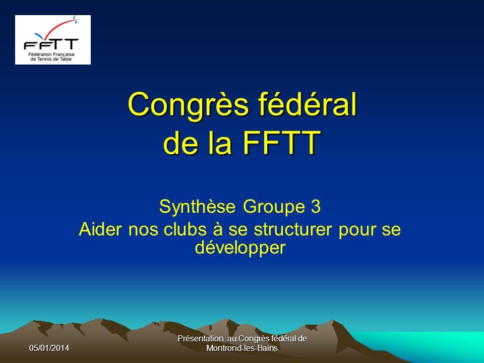 Congrès fédéral de la FFTT Synthèse Groupe 3 Aider nos clubs à se structurer pour se développer 05/01/2014 Présentation au Congrès fédéral de Montrond-les-Bains