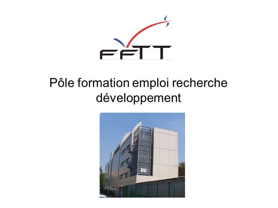 Pôle formation emploi recherche développement