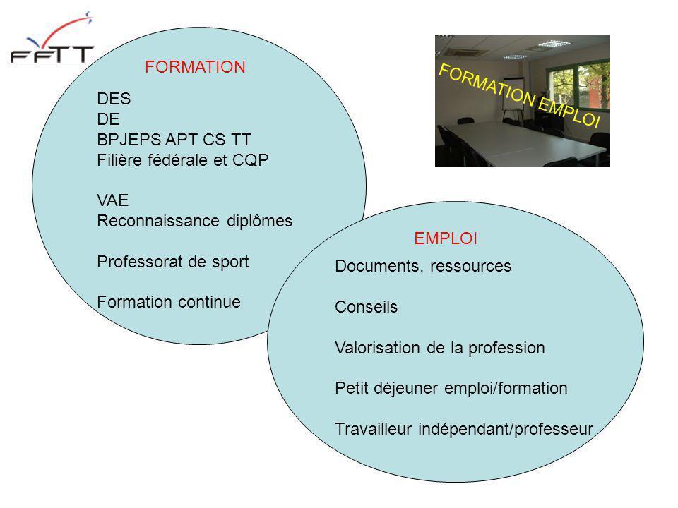 FORMATION DES DE BPJEPS APT CS TT Filière fédérale et CQP VAE Reconnaissance diplômes Professorat de sport Formation continue EMPLOI Documents, ressou