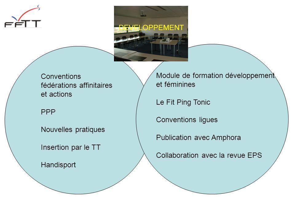 Conventions fédérations affinitaires et actions PPP Nouvelles pratiques Insertion par le TT Handisport Module de formation développement et féminines