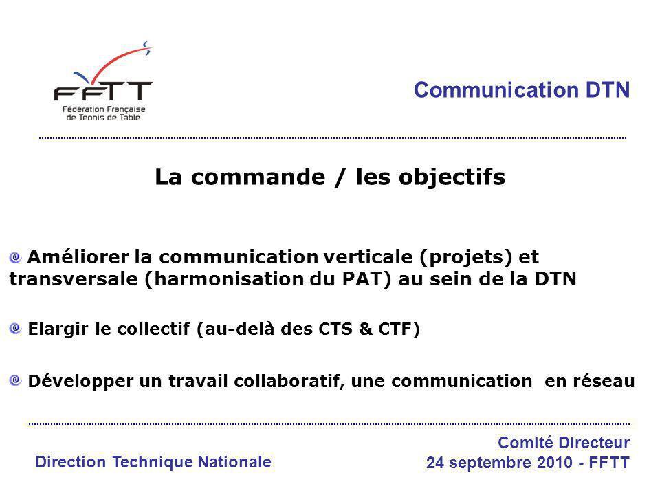Communication DTN La commande / les objectifs Améliorer la communication verticale (projets) et transversale (harmonisation du PAT) au sein de la DTN