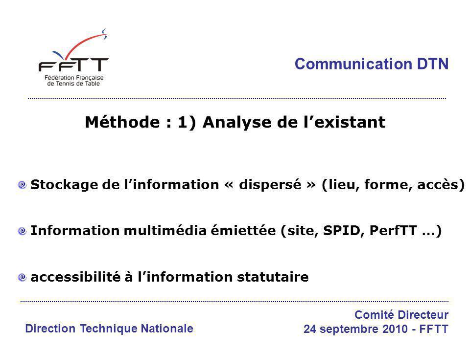 Méthode : 1) Analyse de lexistant Stockage de linformation « dispersé » (lieu, forme, accès) Information multimédia émiettée (site, SPID, PerfTT …) ac