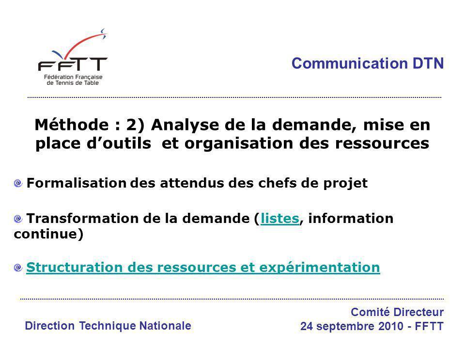 Méthode : 2) Analyse de la demande, mise en place doutils et organisation des ressources Formalisation des attendus des chefs de projet Transformation