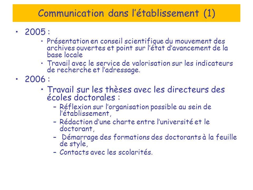 Communication dans létablissement (1) 2005 : Présentation en conseil scientifique du mouvement des archives ouvertes et point sur létat davancement de la base locale Travail avec le service de valorisation sur les indicateurs de recherche et ladressage.