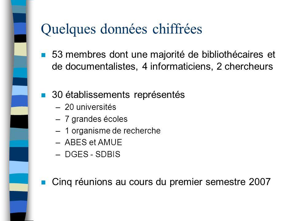 Quelques données chiffrées n 53 membres dont une majorité de bibliothécaires et de documentalistes, 4 informaticiens, 2 chercheurs n 30 établissements