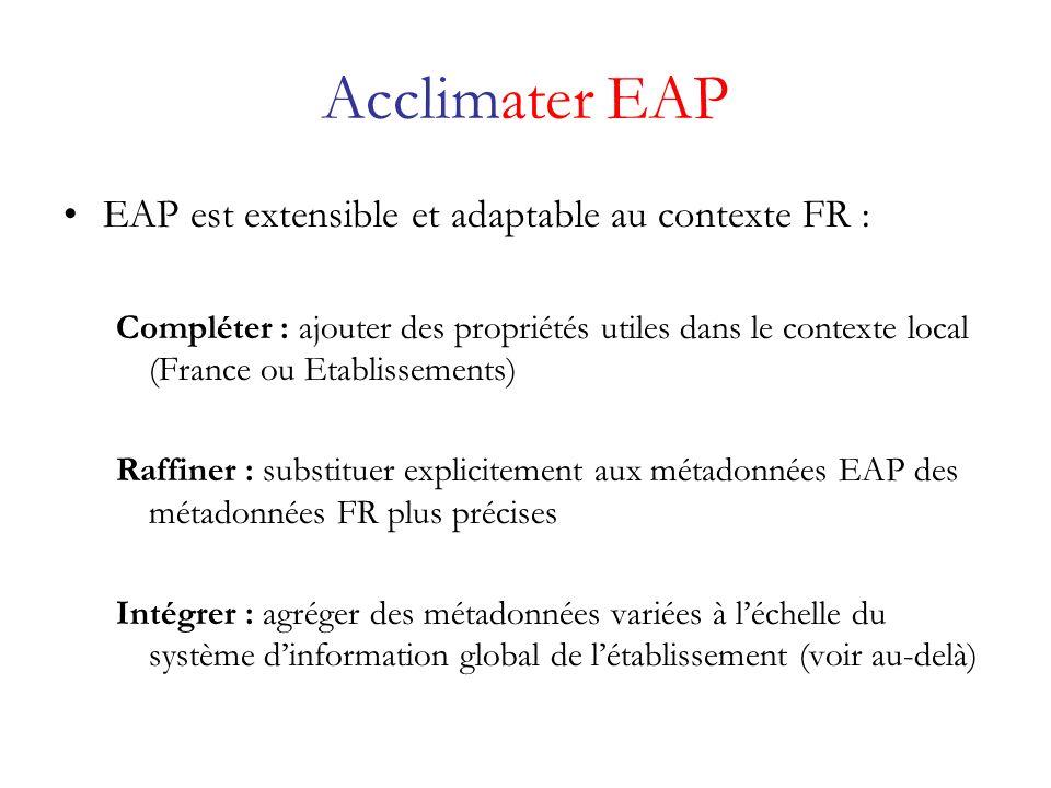 Acclimater EAP EAP est extensible et adaptable au contexte FR : Compléter : ajouter des propriétés utiles dans le contexte local (France ou Etablissements) Raffiner : substituer explicitement aux métadonnées EAP des métadonnées FR plus précises Intégrer : agréger des métadonnées variées à léchelle du système dinformation global de létablissement (voir au-delà)