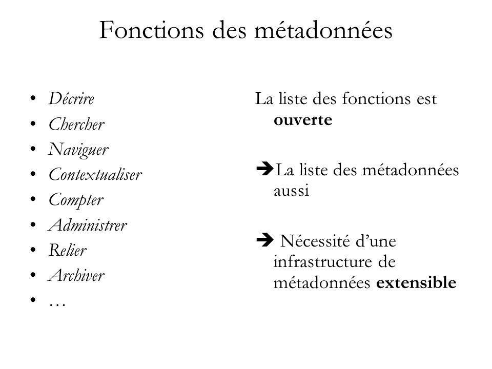 Fonctions des métadonnées Décrire Chercher Naviguer Contextualiser Compter Administrer Relier Archiver … La liste des fonctions est ouverte La liste des métadonnées aussi Nécessité dune infrastructure de métadonnées extensible