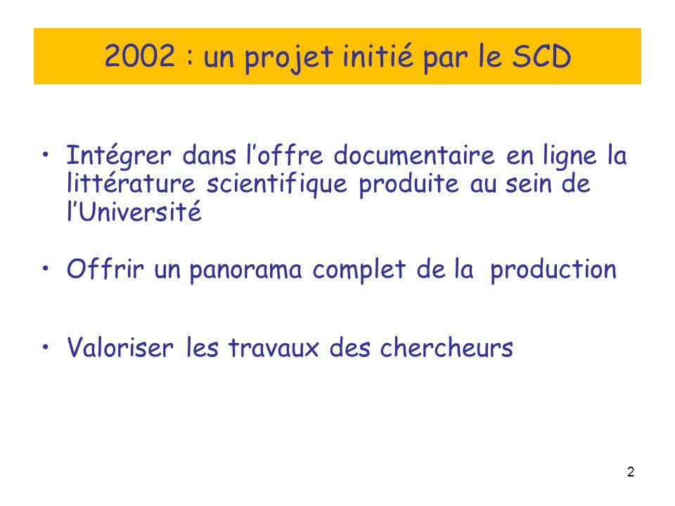 2 2002 : un projet initié par le SCD Intégrer dans loffre documentaire en ligne la littérature scientifique produite au sein de lUniversité Offrir un panorama complet de la production Valoriser les travaux des chercheurs