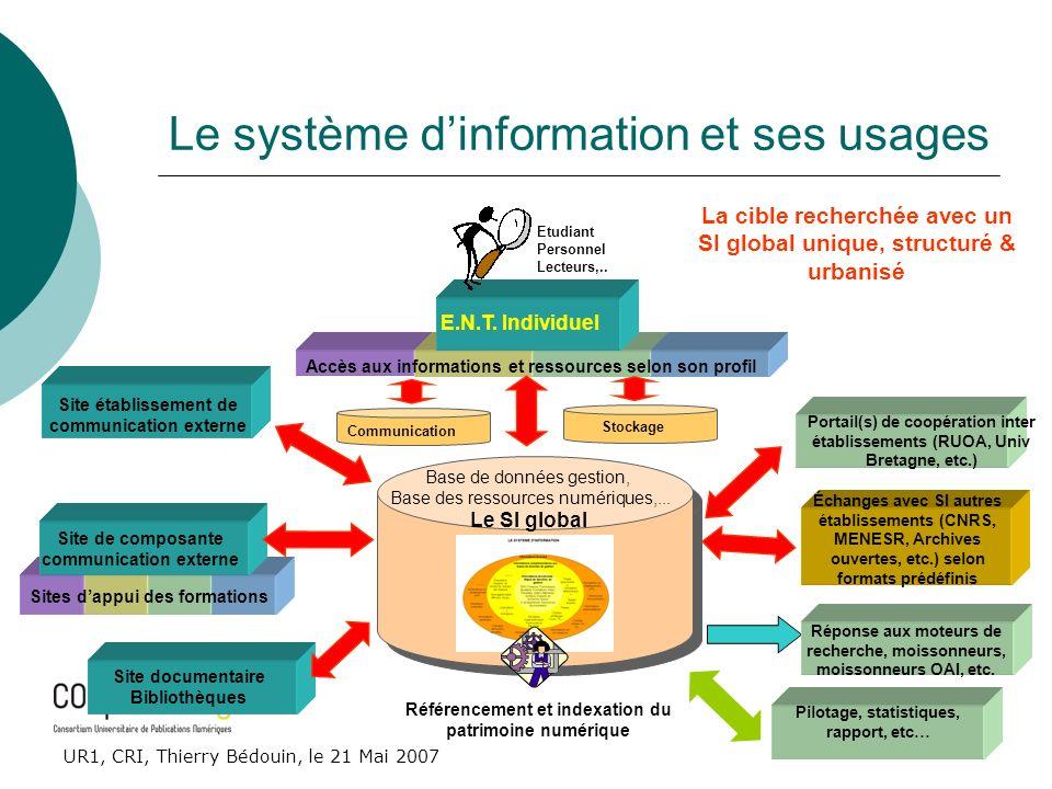 UR1, CRI, Thierry Bédouin, le 21 Mai 2007 Le système dinformation et ses usages E.N.T. Individuel Accès aux informations et ressources selon son profi