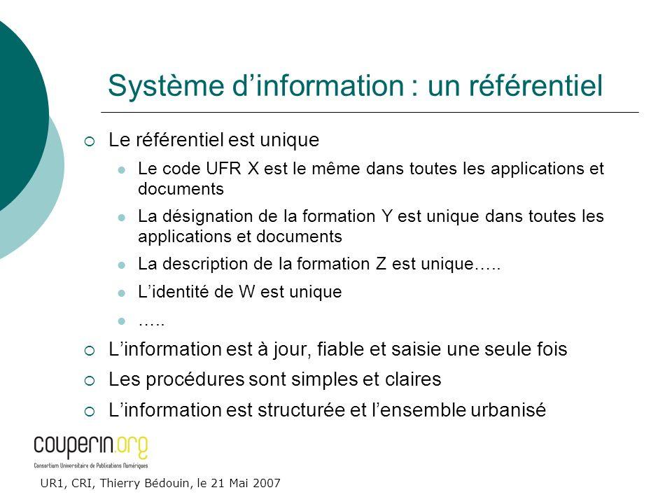 UR1, CRI, Thierry Bédouin, le 21 Mai 2007 Le référentiel est unique Le code UFR X est le même dans toutes les applications et documents La désignation de la formation Y est unique dans toutes les applications et documents La description de la formation Z est unique…..