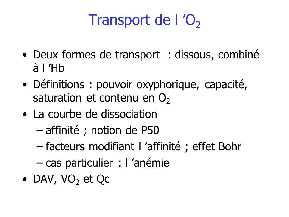 Transport de l O 2 Deux formes de transport : dissous, combiné à l Hb Définitions : pouvoir oxyphorique, capacité, saturation et contenu en O 2 La cou