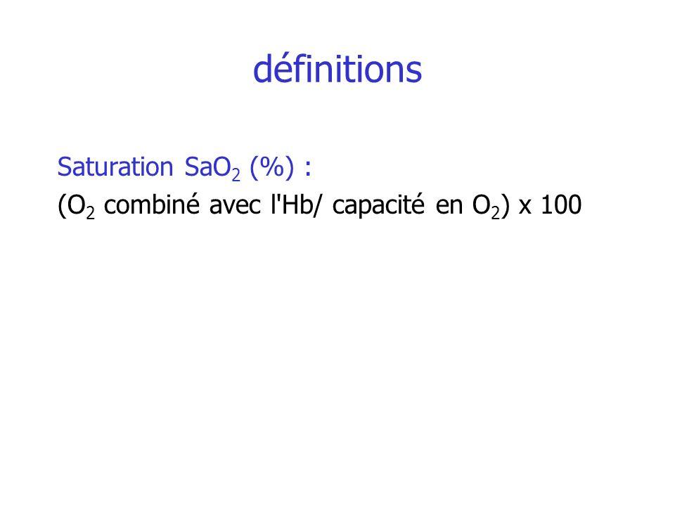 définitions Saturation SaO 2 (%) : (O 2 combiné avec l'Hb/ capacité en O 2 ) x 100