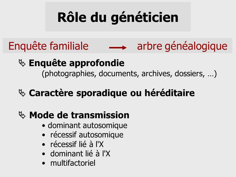 Rôle du généticien Enquête familiale arbre généalogique Enquête approfondie (photographies, documents, archives, dossiers, …) Caractère sporadique ou
